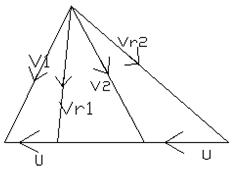 12-Velocity-Diagrams (5)