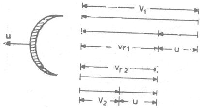 12-Velocity-Diagrams (9)