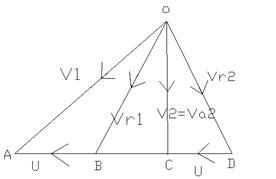 12-Velocity-Diagrams (10)