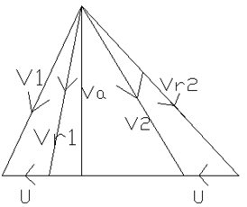 12-Velocity-Diagrams (15)