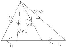 12-Velocity-Diagrams (22)