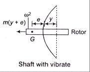 03-Critical-speeds-of-shafts (2)