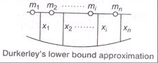 03-Critical-speeds-of-shafts (9)