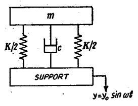 05-Vibration-isolation_files (2)