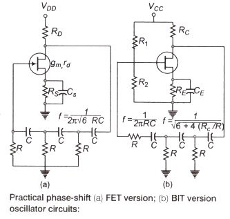 Oscillators-1 Study Notes for Electronics and Communication Engineering