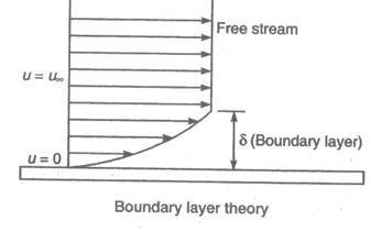 11-Boundary-layer_files (4)