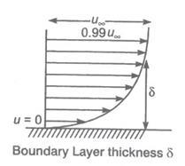 11-Boundary-layer_files (6)