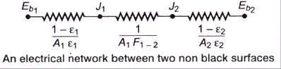 21-Radiation-network-analysis (3)