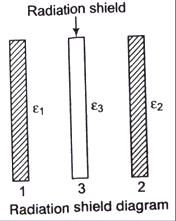 21-Radiation-network-analysis (14)