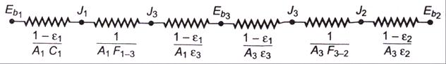 21-Radiation-network-analysis (15)