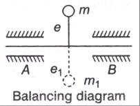 06-Balancing-of-reciprocating (2)