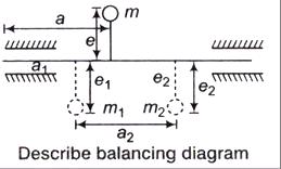06-Balancing-of-reciprocating (3)