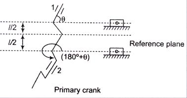 06-Balancing-of-reciprocating (29)