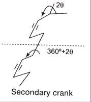 06-Balancing-of-reciprocating (32)