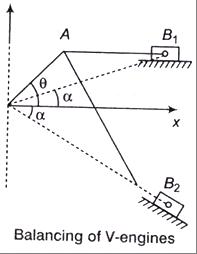 06-Balancing-of-reciprocating (34)