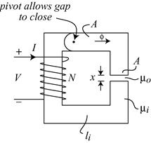 15-Magnetic-circuits (24)