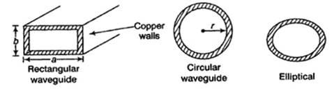 06-Waveguides_files (1)