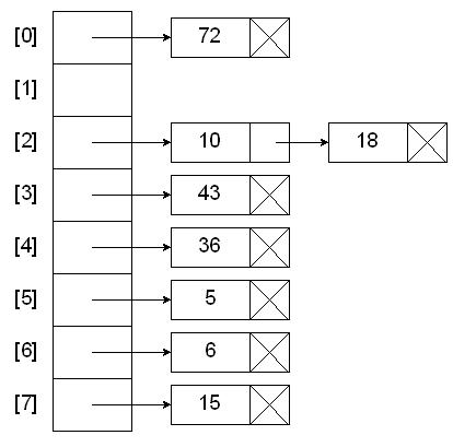 hashing-image3