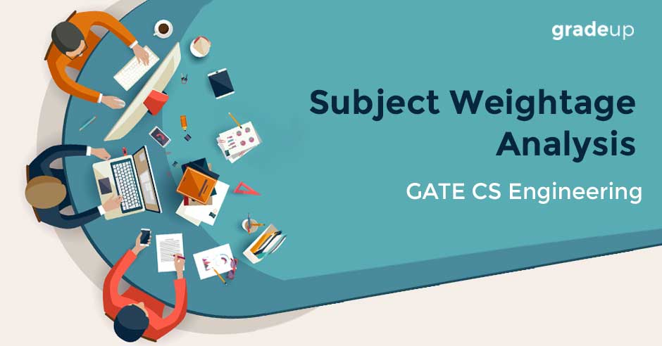 GATE CSE Weightage Analysis for Operating Systems