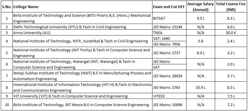 1-10-Institute