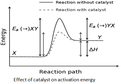 Collision Theory of Chemical Reactions_files (3)