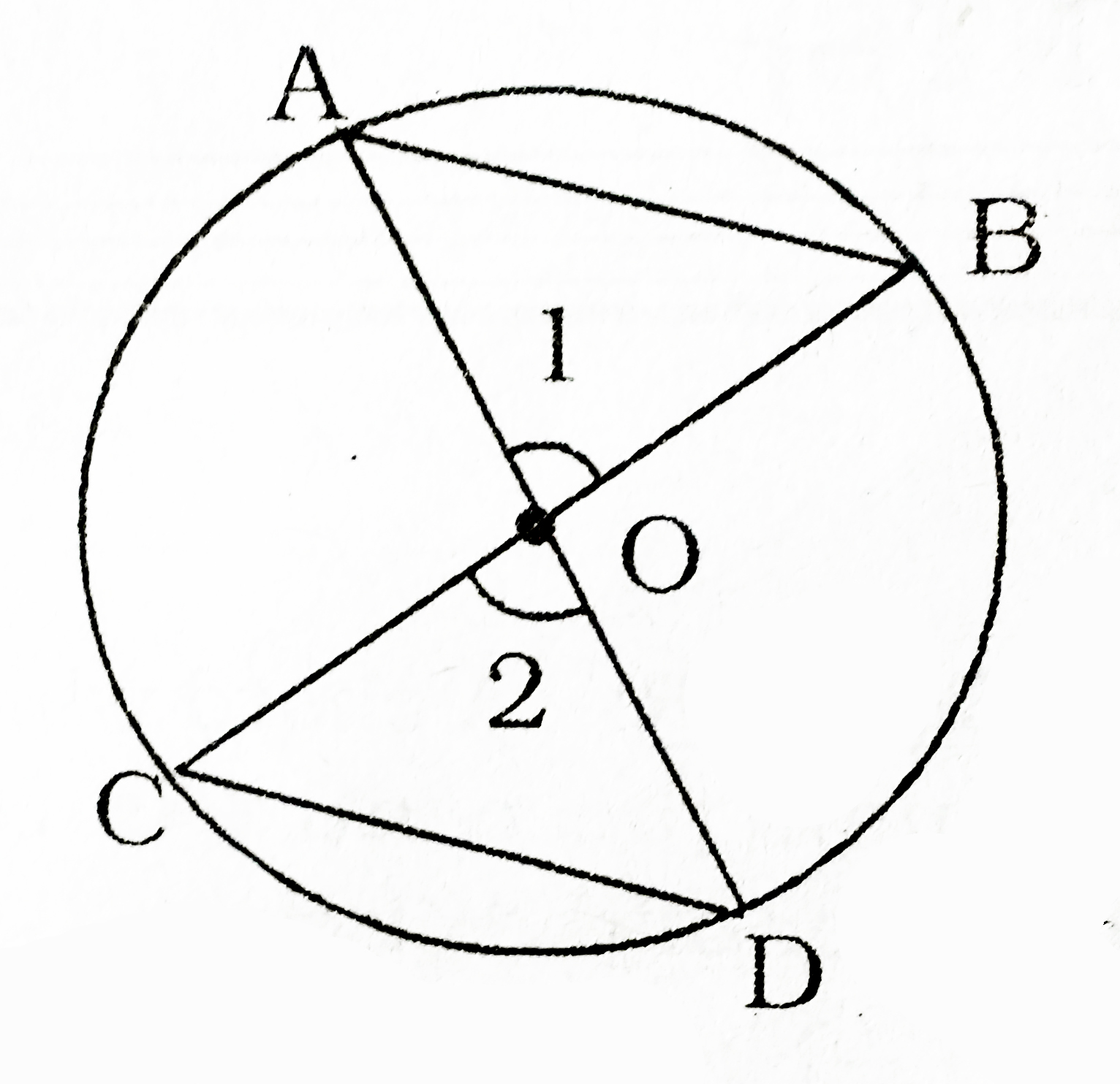 Important geometry notes on circle 5 if angle subtended by the two chord at the centre are equal then the chords are always equal hexwebz Choice Image